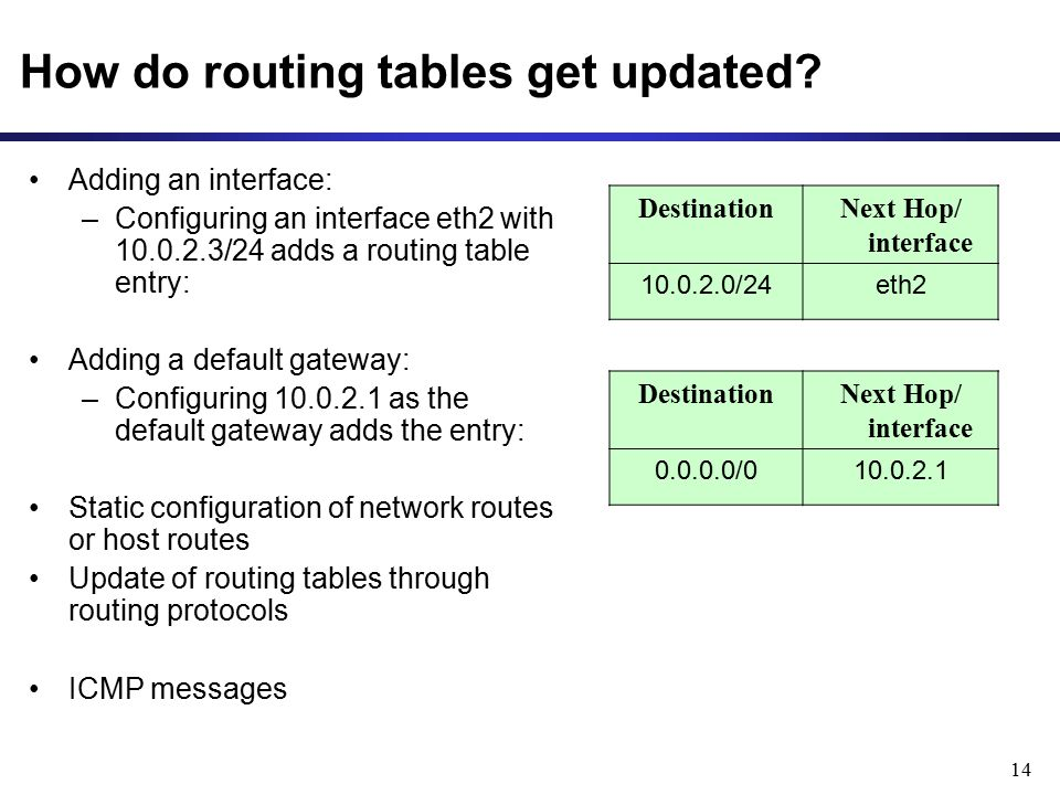How do routing tables get updated