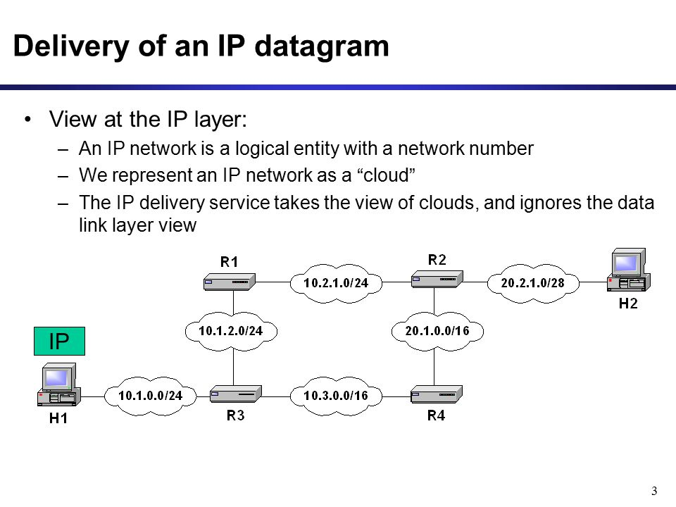 Delivery of an IP datagram