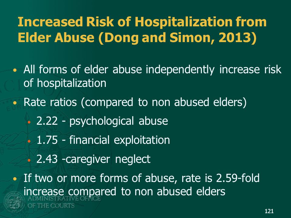 Increased Risk of Hospitalization from Elder Abuse (Dong and Simon, 2013)