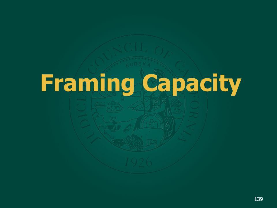 Framing Capacity