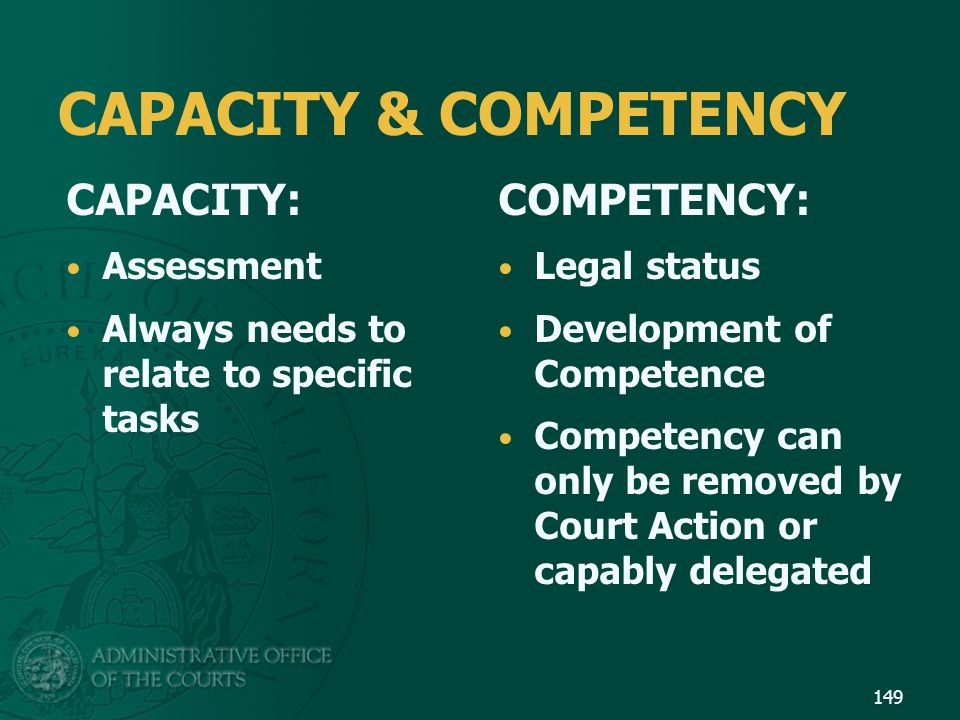 CAPACITY & COMPETENCY CAPACITY: COMPETENCY: Assessment