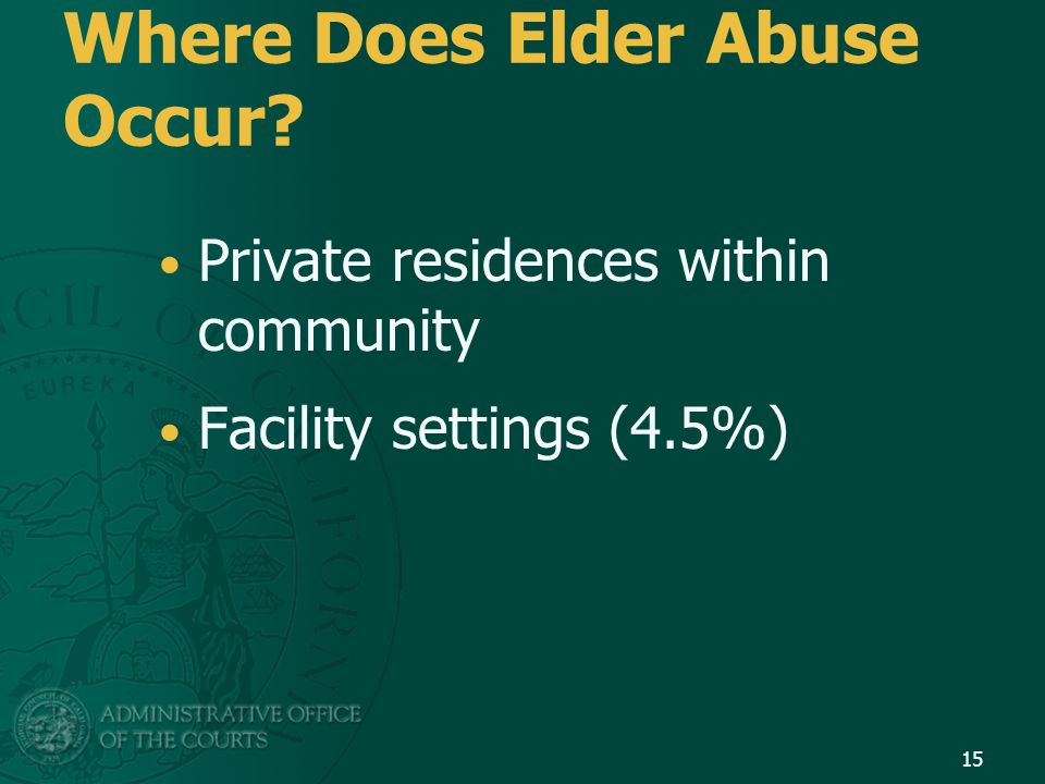 Where Does Elder Abuse Occur