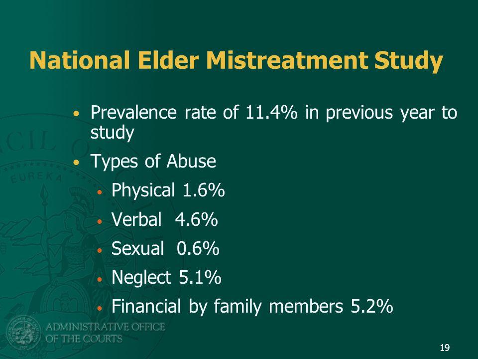 National Elder Mistreatment Study
