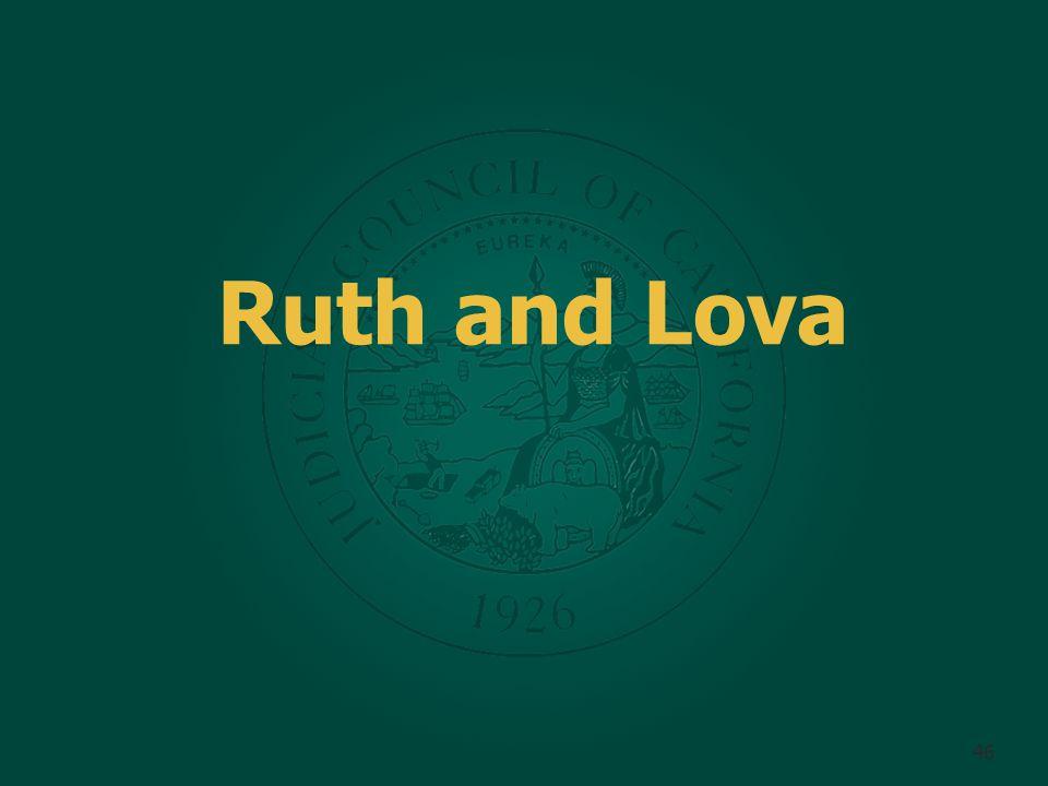 Ruth and Lova