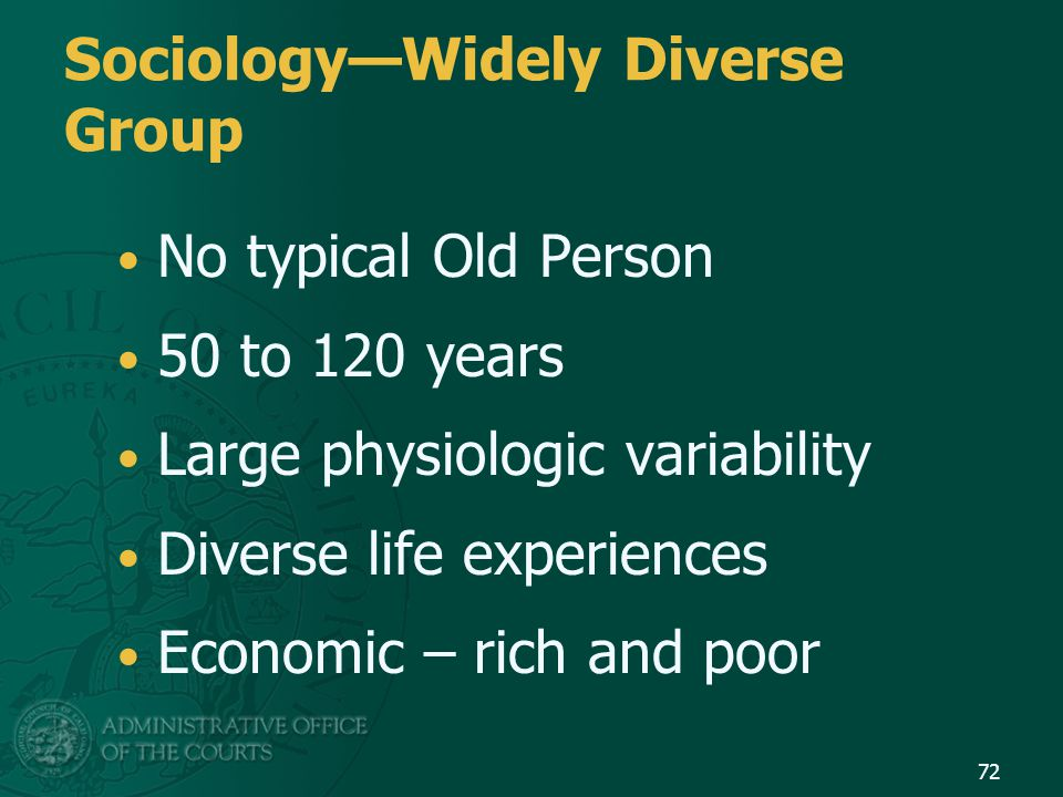 Sociology—Widely Diverse Group