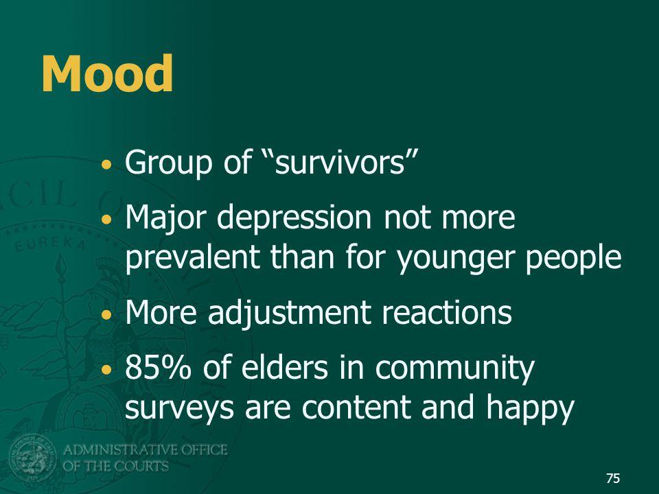 Mood Group of survivors