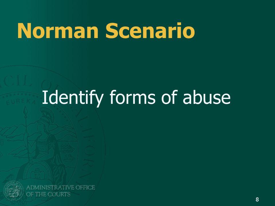 Norman Scenario Identify forms of abuse