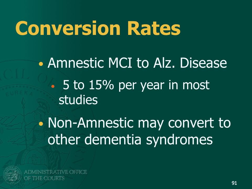 Conversion Rates Amnestic MCI to Alz. Disease