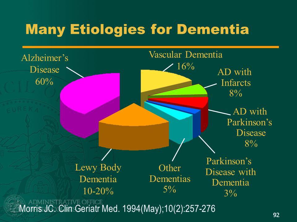 Many Etiologies for Dementia