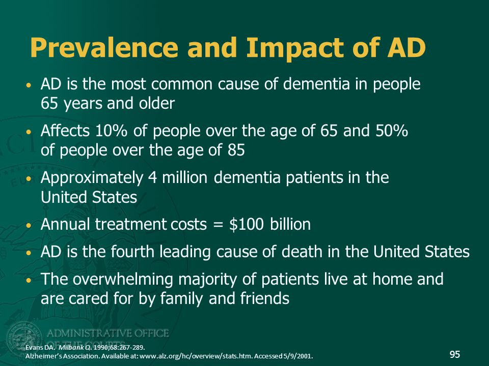 Prevalence and Impact of AD