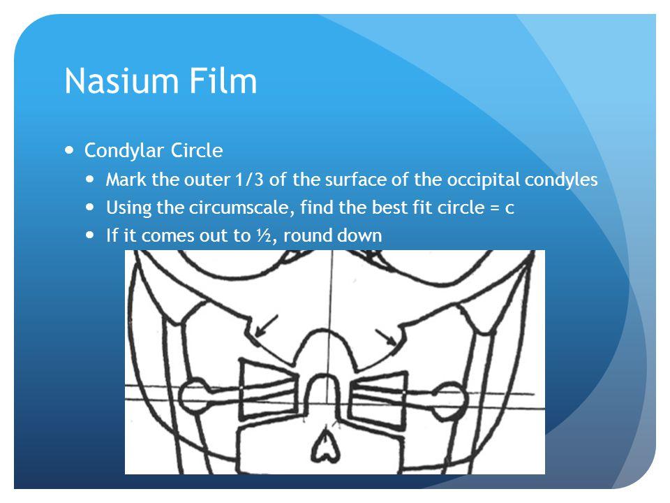 Nasium Film Condylar Circle
