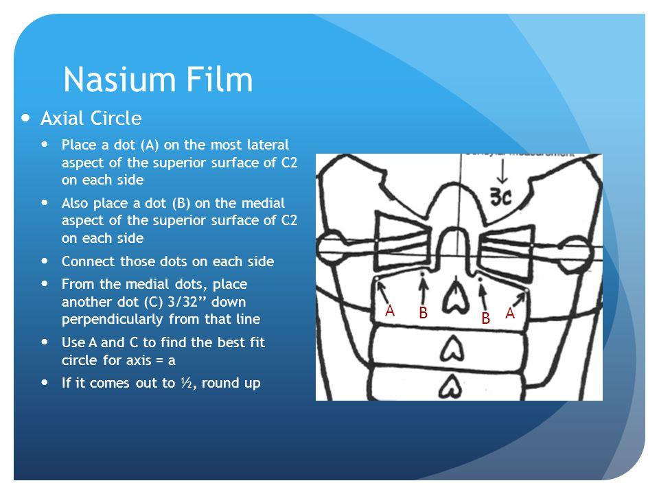 Nasium Film Axial Circle A B