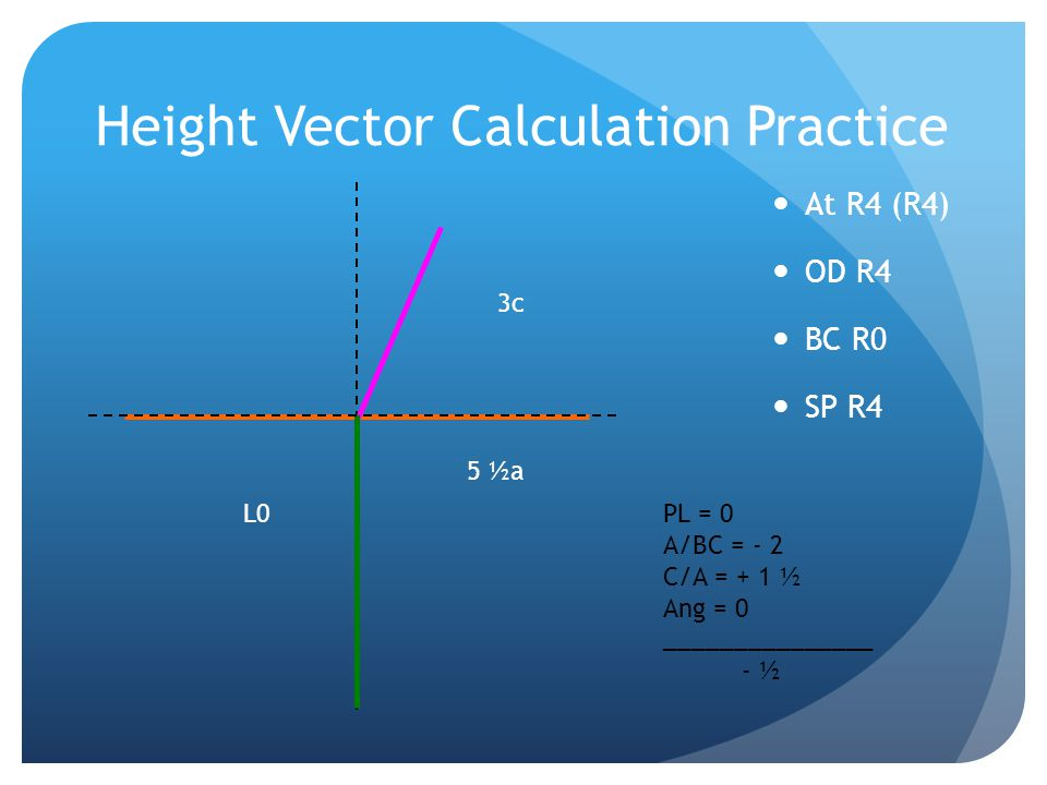 Height Vector Calculation Practice