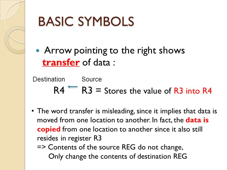 BASIC SYMBOLS Arrow pointing to the right shows transfer of data :