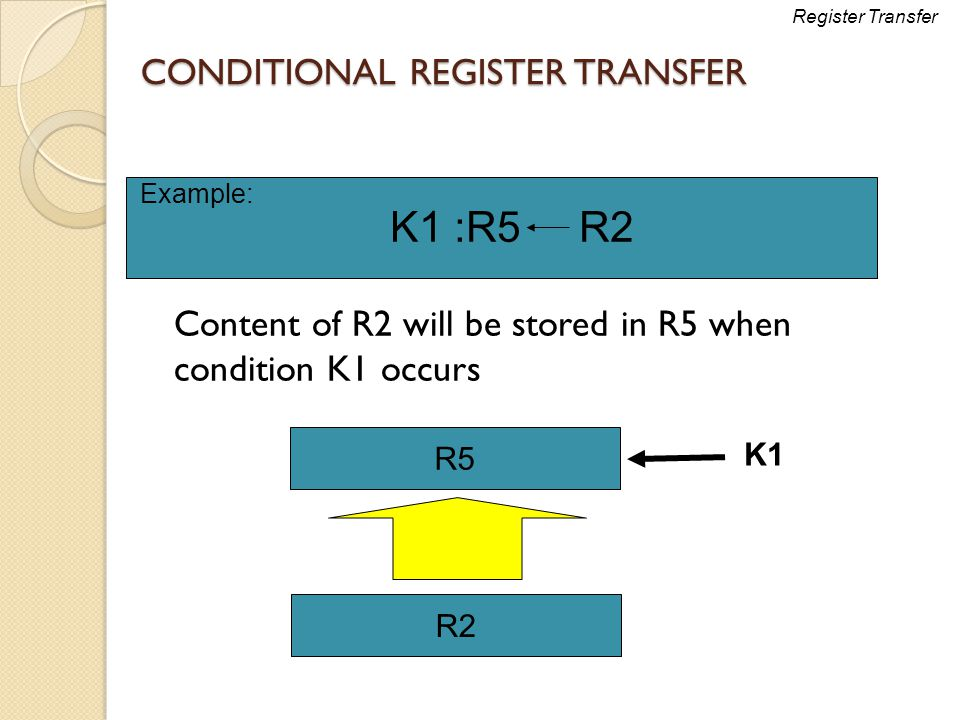 CONDITIONAL REGISTER TRANSFER