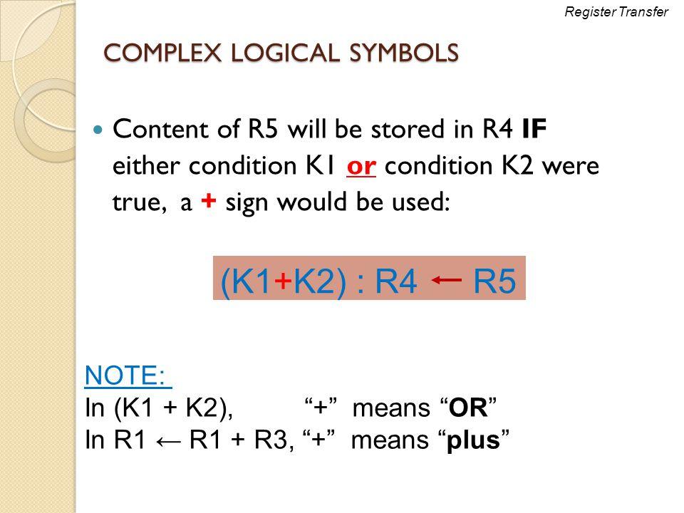 COMPLEX LOGICAL SYMBOLS