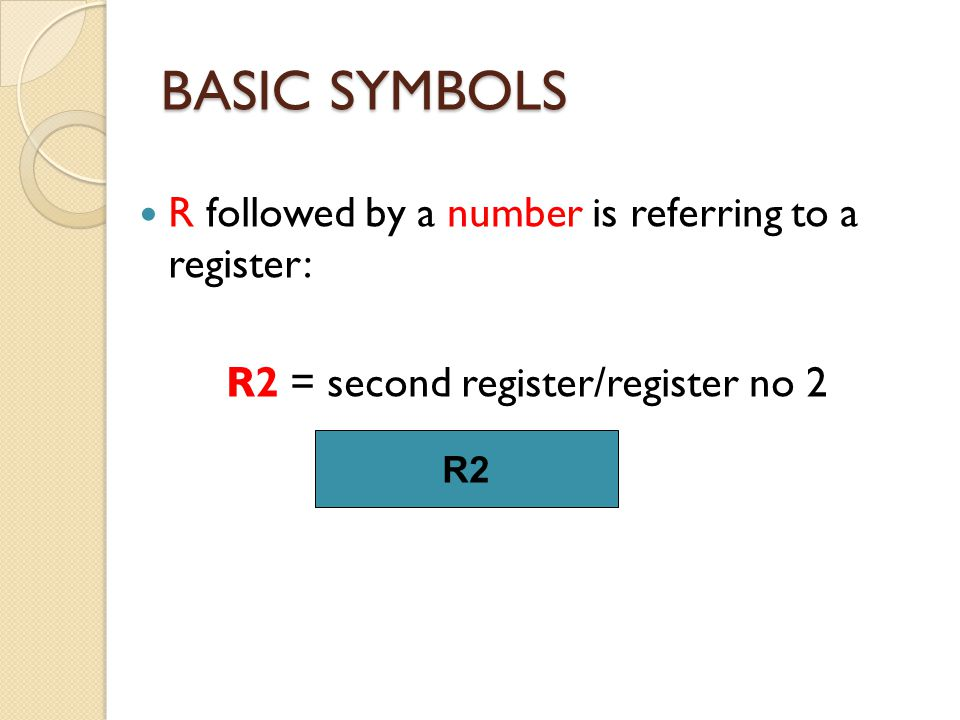 BASIC SYMBOLS R followed by a number is referring to a register: