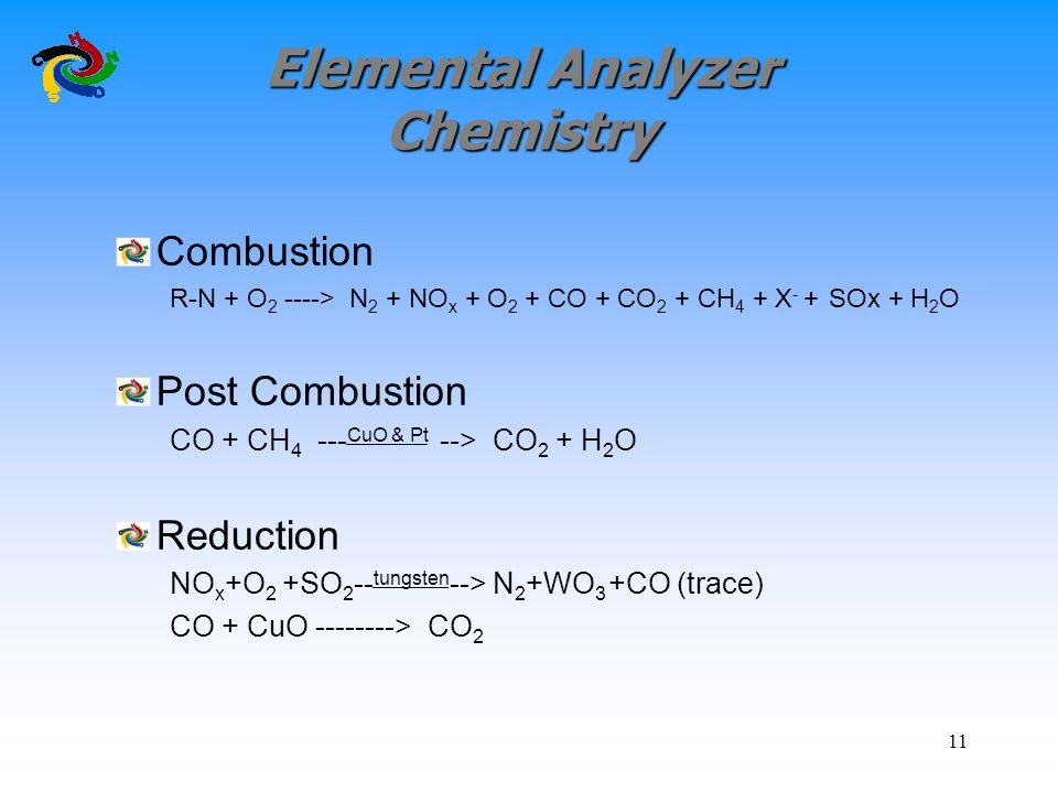 Elemental Analyzer Chemistry