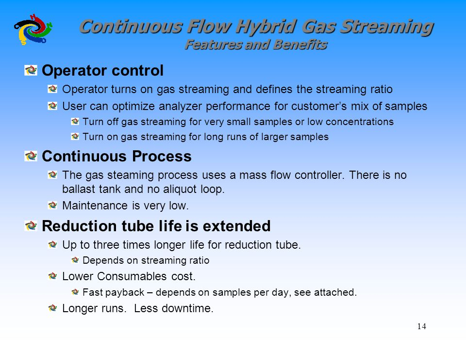 Continuous Flow Hybrid Gas Streaming Features and Benefits