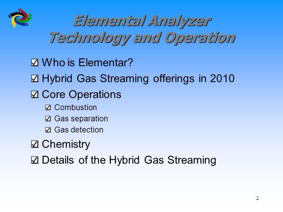 Elemental Analyzer Technology and Operation