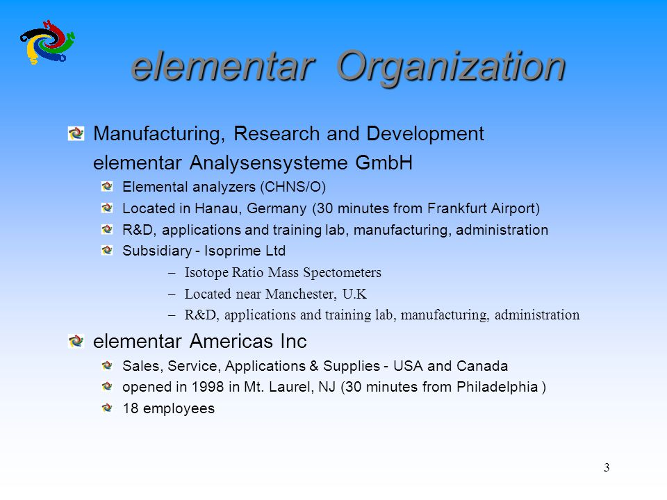 elementar Organization