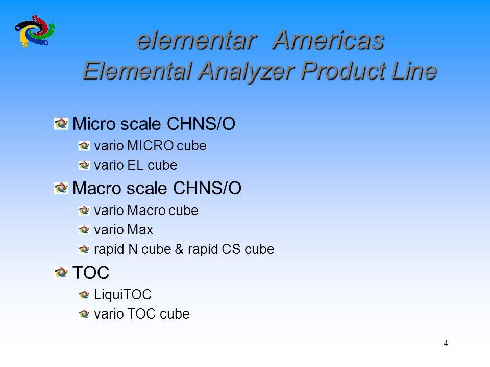 elementar Americas Elemental Analyzer Product Line