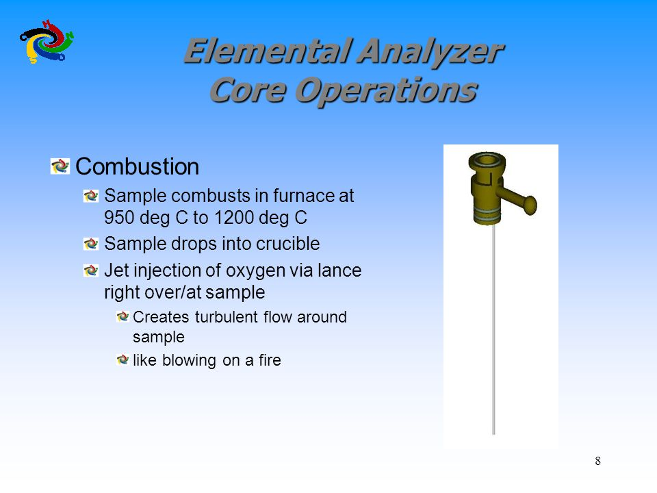 Elemental Analyzer Core Operations