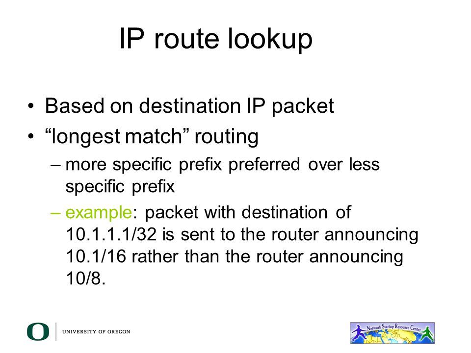 IP route lookup Based on destination IP packet longest match routing
