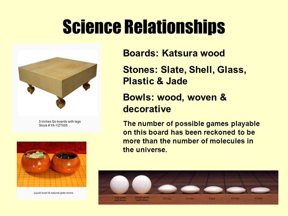Science Relationships