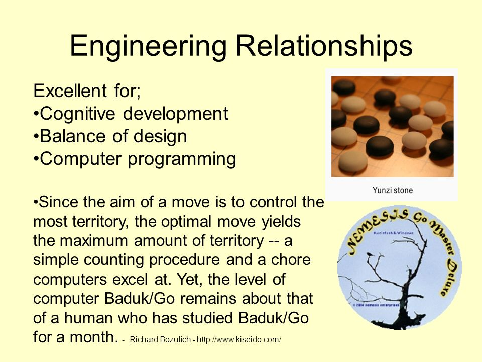 Engineering Relationships