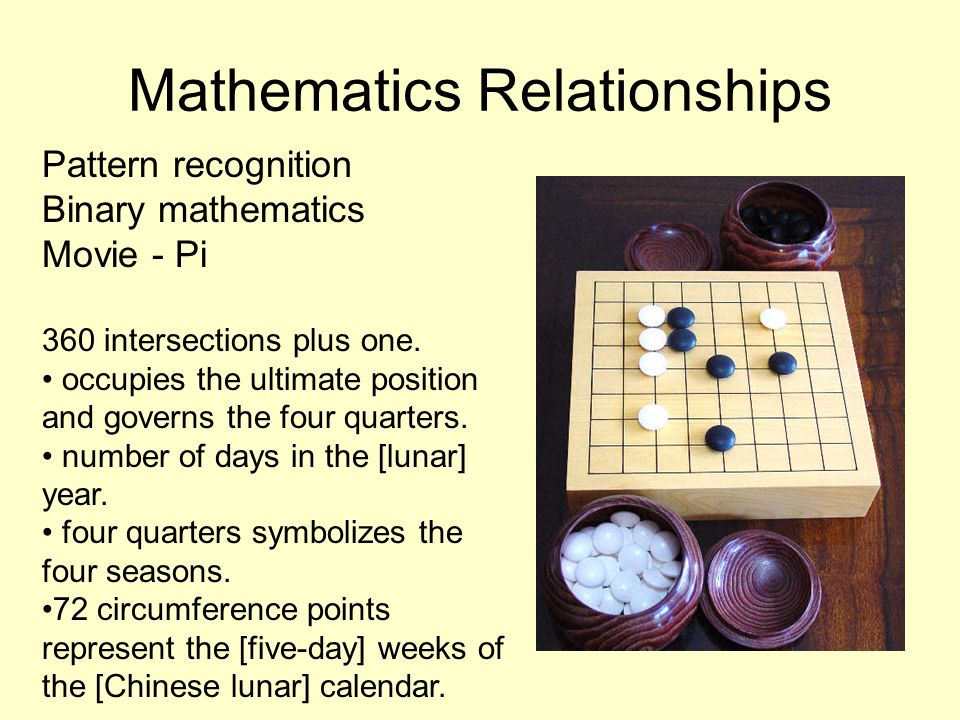 Mathematics Relationships