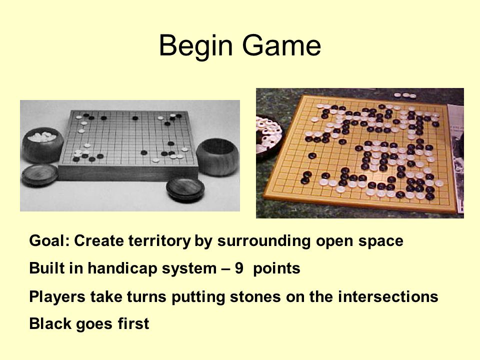 Begin Game Goal: Create territory by surrounding open space