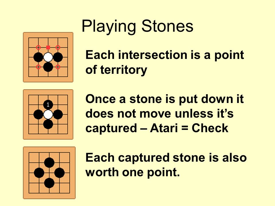 Playing Stones Each intersection is a point of territory