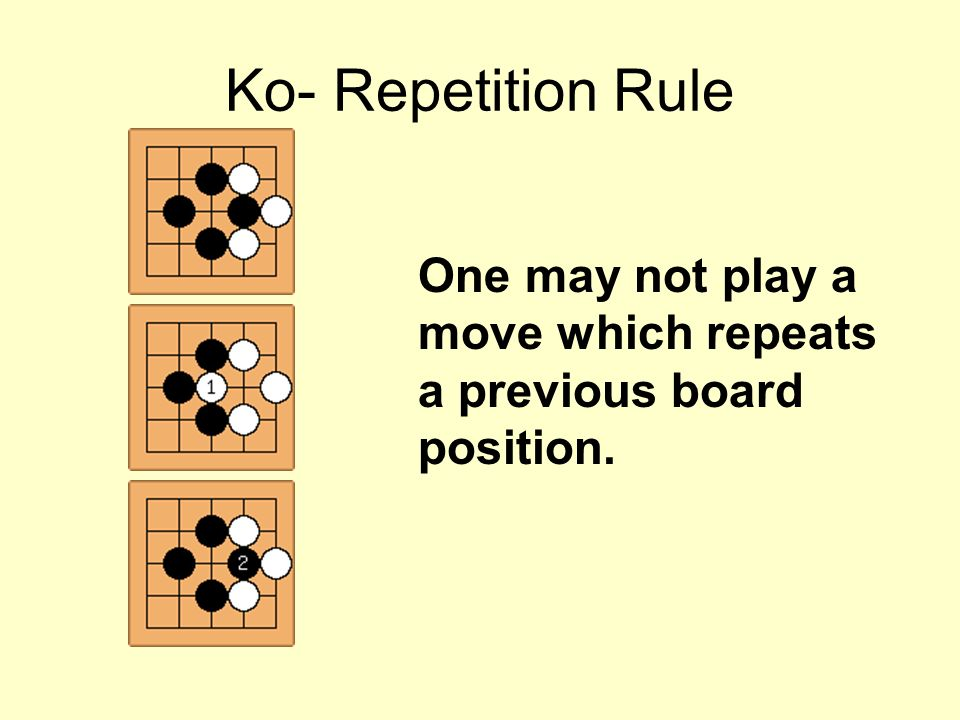 Ko- Repetition Rule One may not play a move which repeats a previous board position.