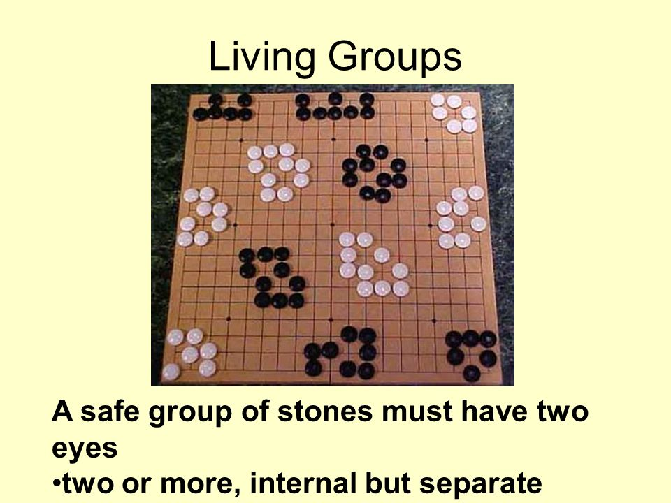 Living Groups A safe group of stones must have two eyes