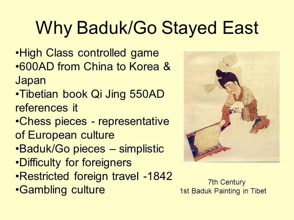 Why Baduk/Go Stayed East