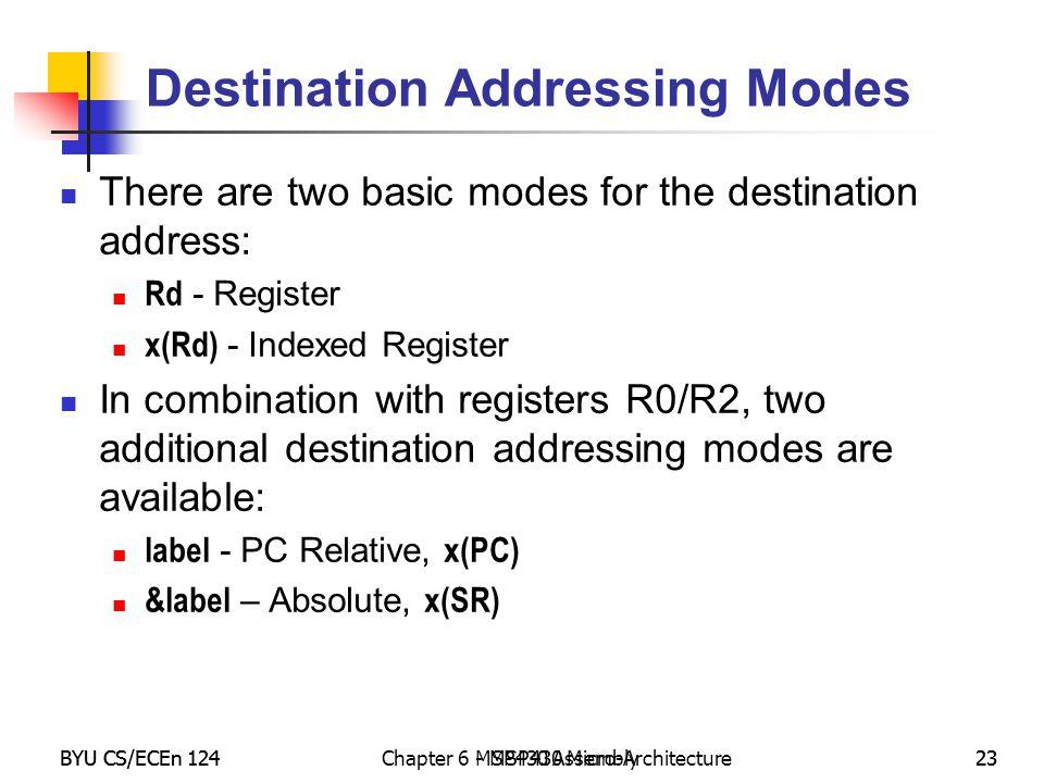 Destination Addressing Modes