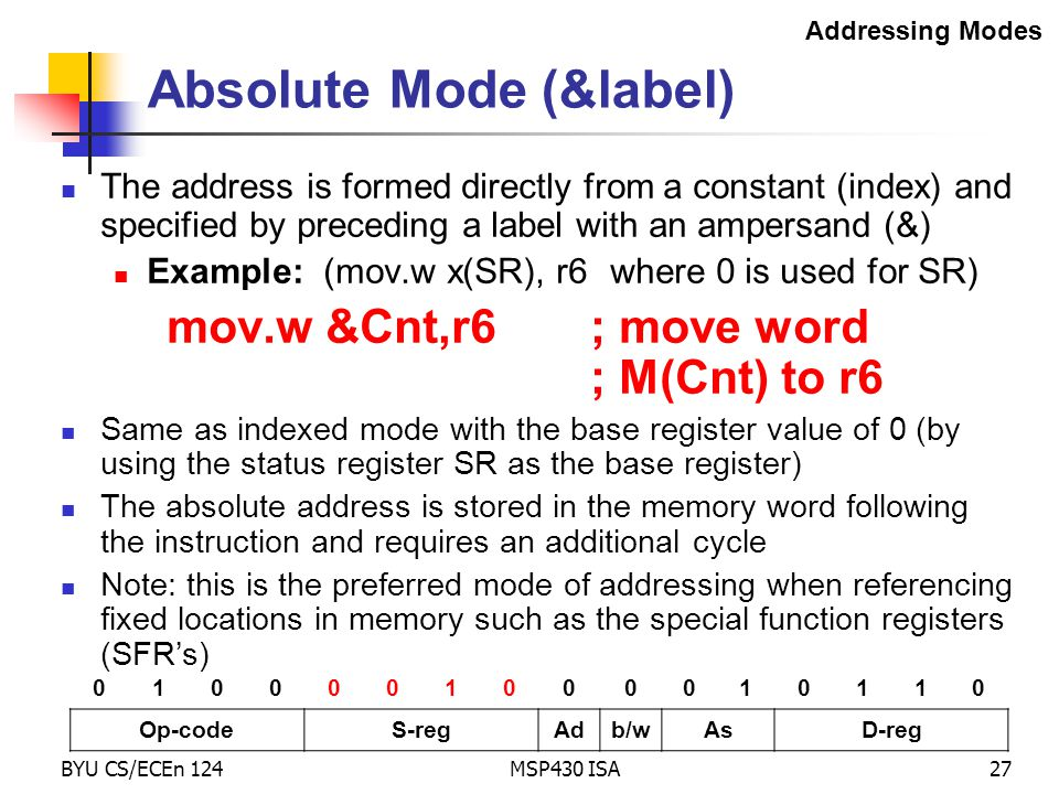 Absolute Mode (&label)
