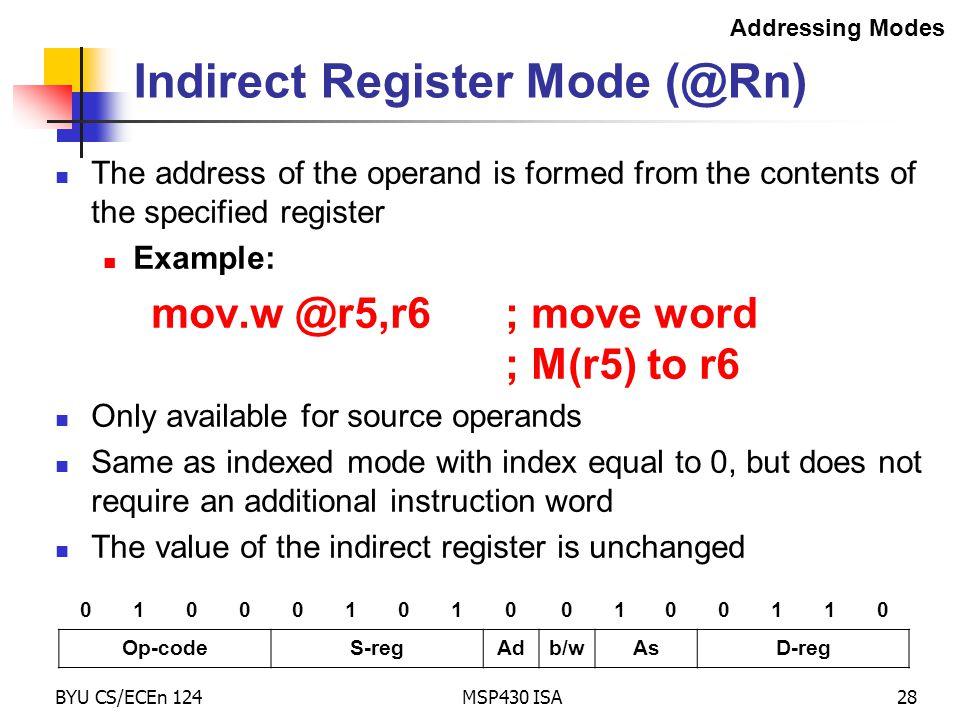 Indirect Register Mode (@Rn)