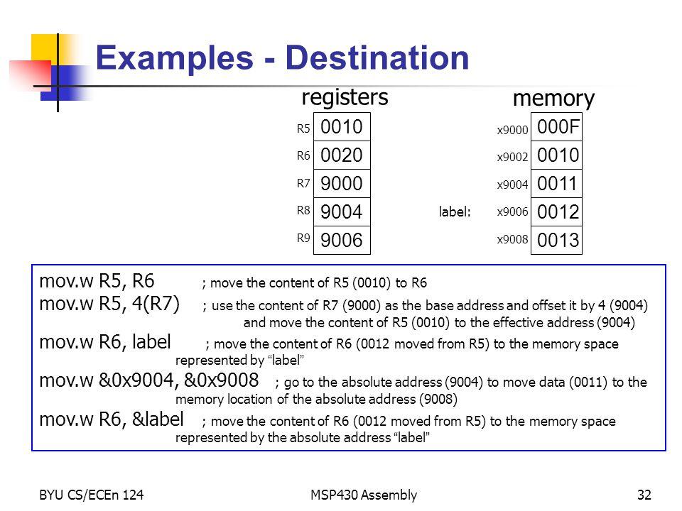 Examples - Destination