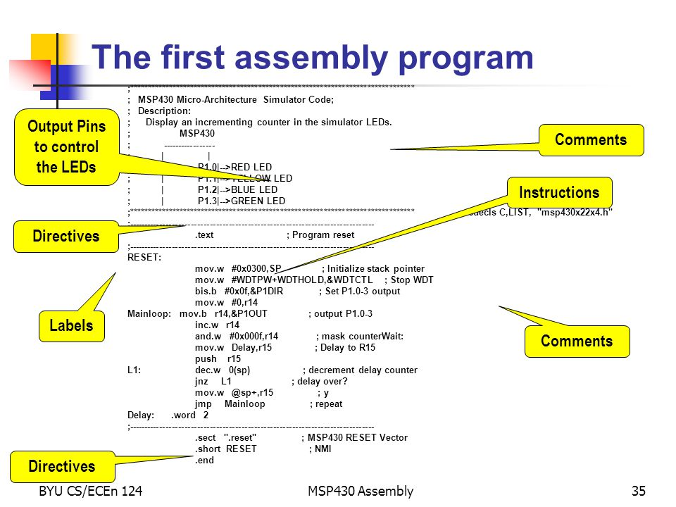The first assembly program