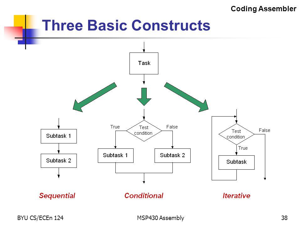 Three Basic Constructs