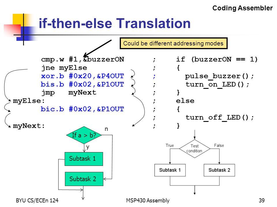 if-then-else Translation