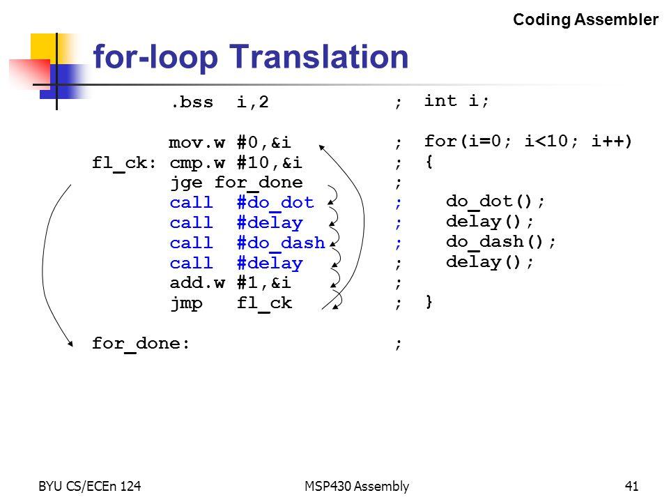 for-loop Translation .bss i,2 ; int i; mov.w #0,&i ;