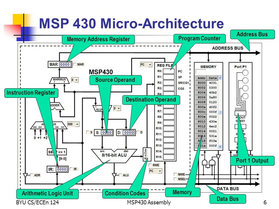 MSP 430 Micro-Architecture