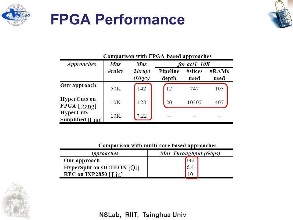 FPGA Performance