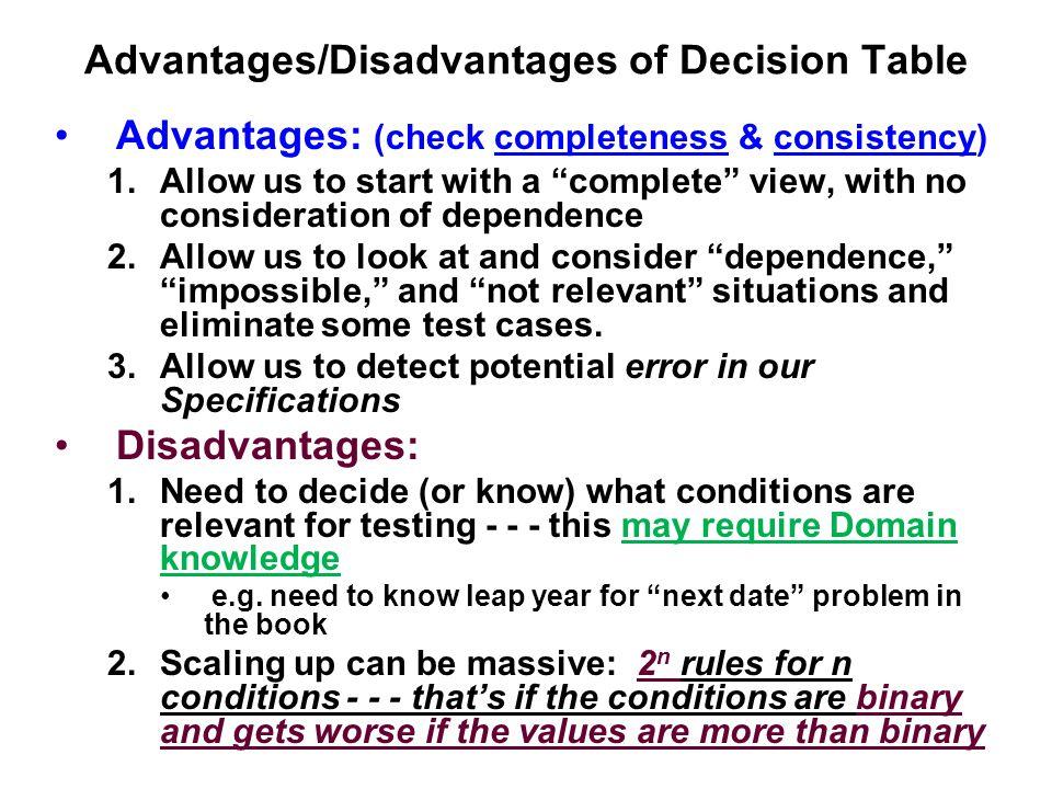 Advantages/Disadvantages of Decision Table