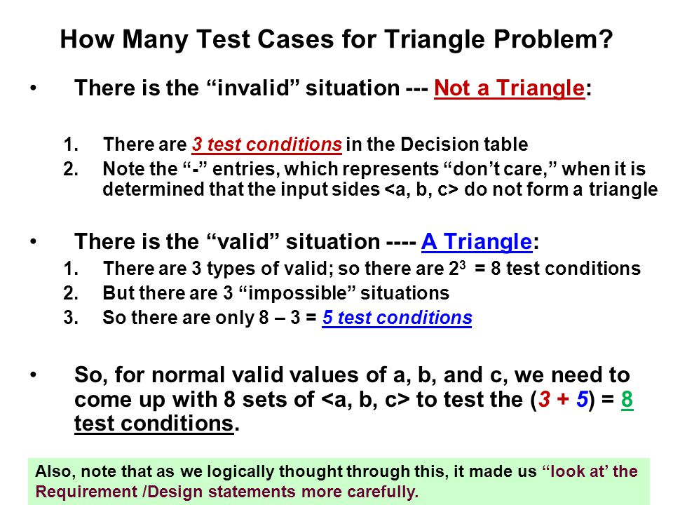 How Many Test Cases for Triangle Problem
