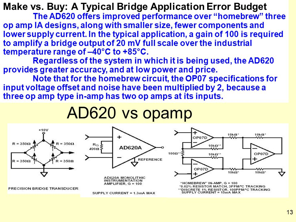 AD620 vs opamp Make vs. Buy: A Typical Bridge Application Error Budget