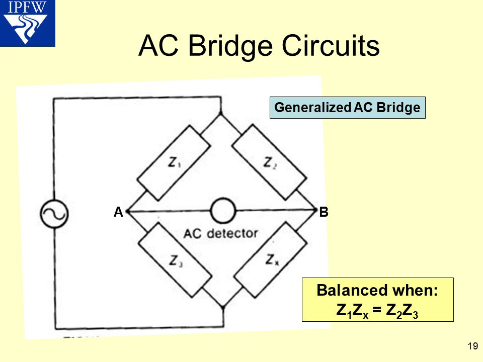 AC Bridge Circuits Balanced when: Z1Zx = Z2Z3 Generalized AC Bridge A